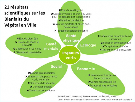 entretien espaces vert